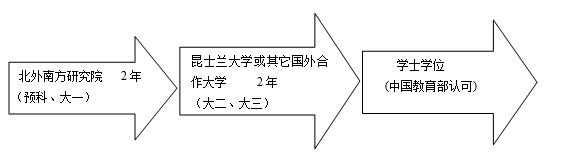 fuyu4