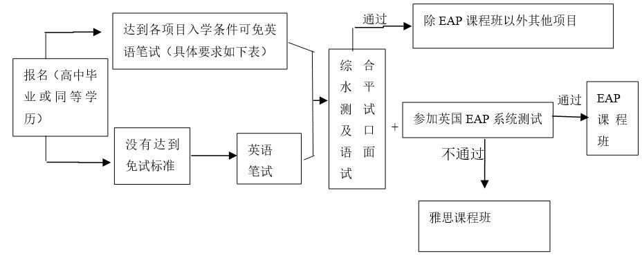 process2019